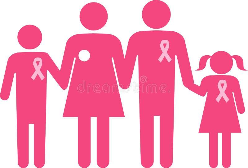 Семья оставшийся в живых рака молочной железы иллюстрация вектора