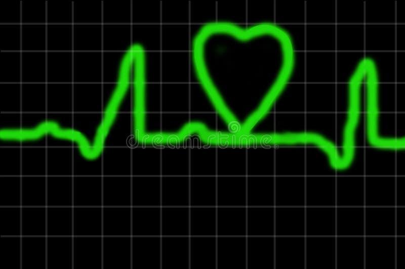 сердце здоровья стоковые изображения
