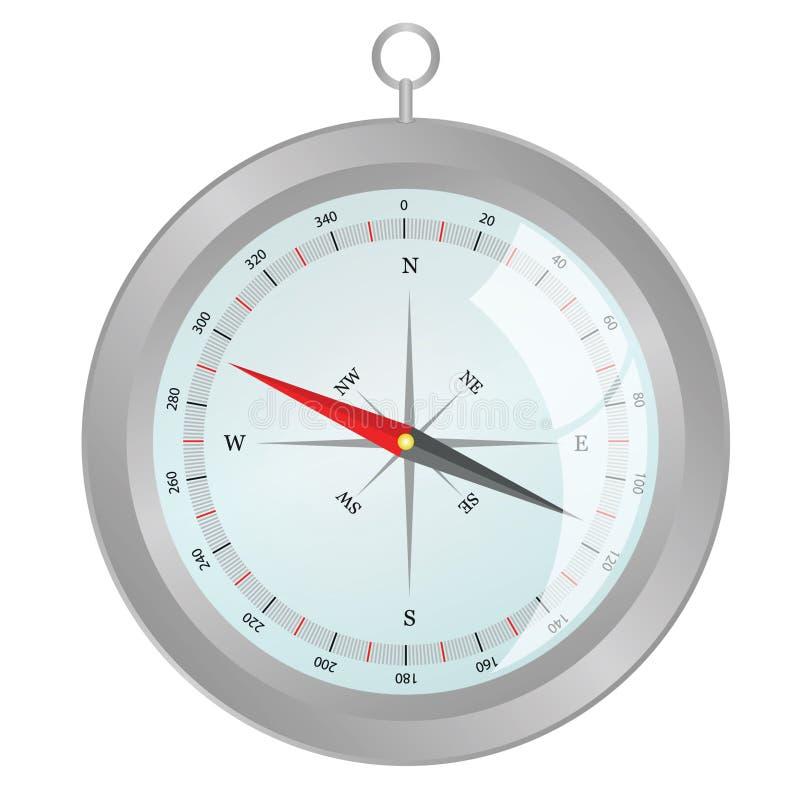 Серебряное illutsration компаса бесплатная иллюстрация