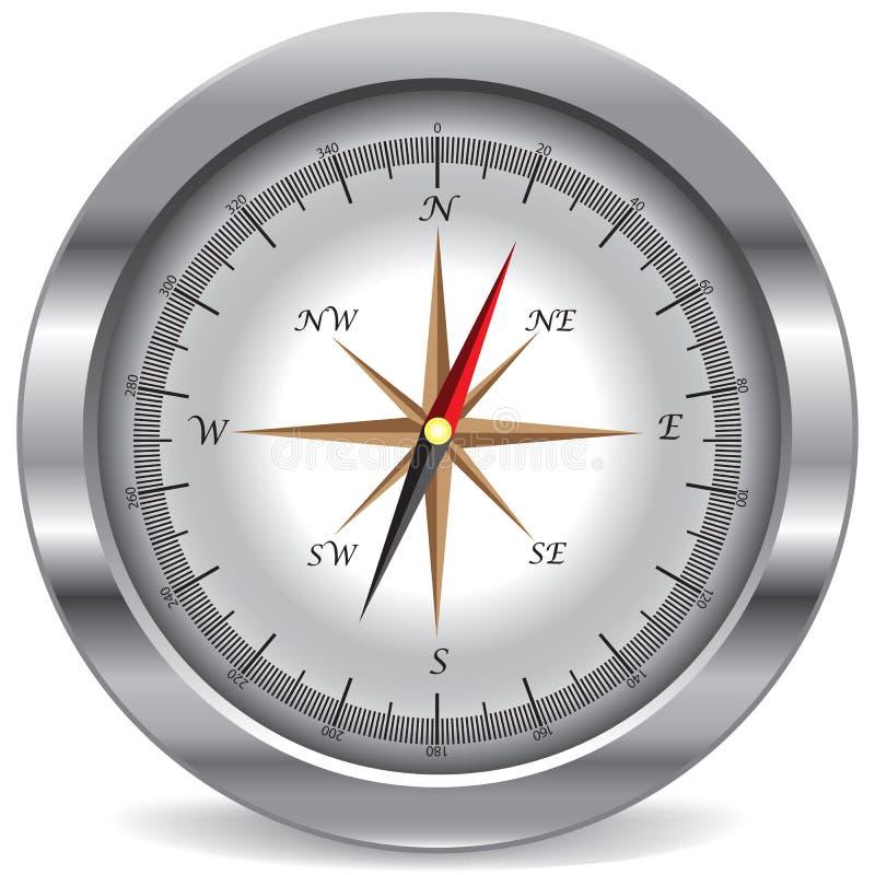 Серебряный компас иллюстрация штока