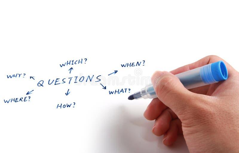 Серии вопросов стоковое изображение