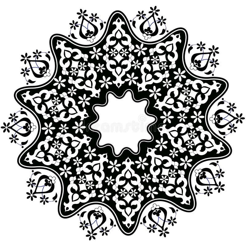 Download Серия дизайна мотивов тахты с сорок пять Иллюстрация вектора - иллюстрации насчитывающей черный, doily: 41656341