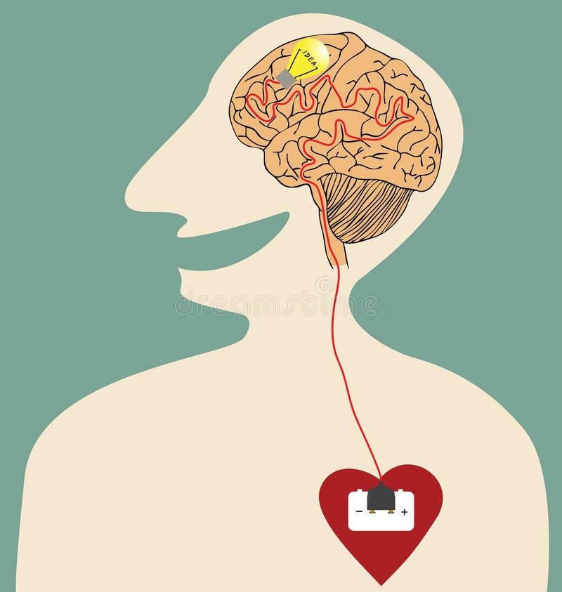 этом картинка звони ей мозг и сердце горнера может носить