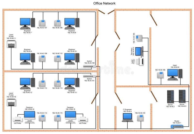 Сетевой график офиса с приборами, зданиями на белой предпосылке стоковое фото rf