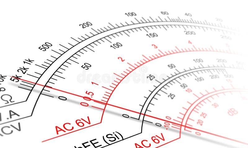 Сетноой-аналогов масштаб вольтамперомметра стоковое изображение rf