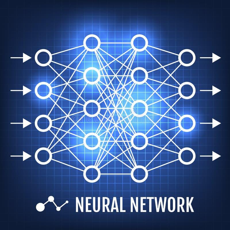 сеть нервная Иллюстрация вектора концепции машинного обучения иллюстрация вектора