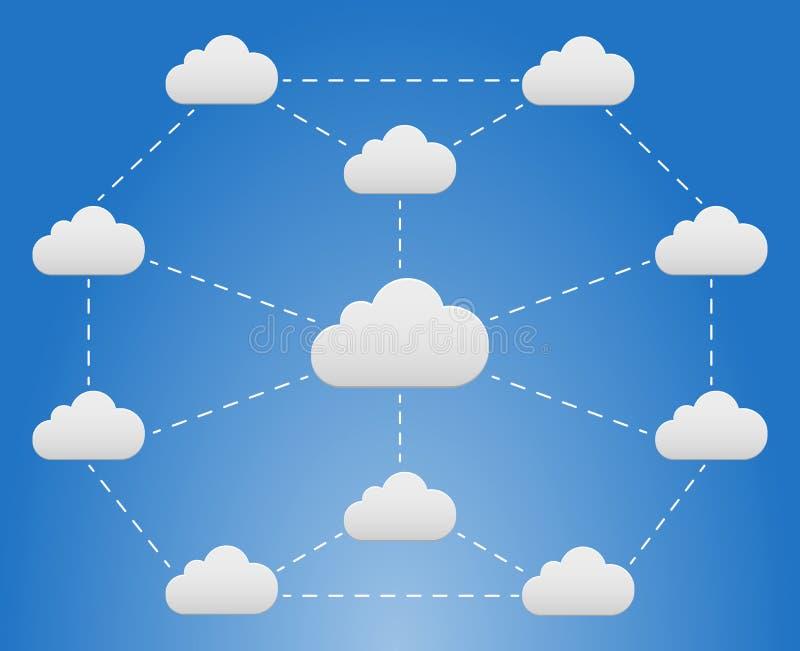 Сеть облака иллюстрация вектора