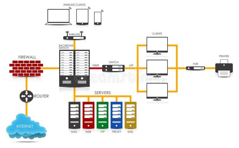 сеть принципиальной схемы бесплатная иллюстрация