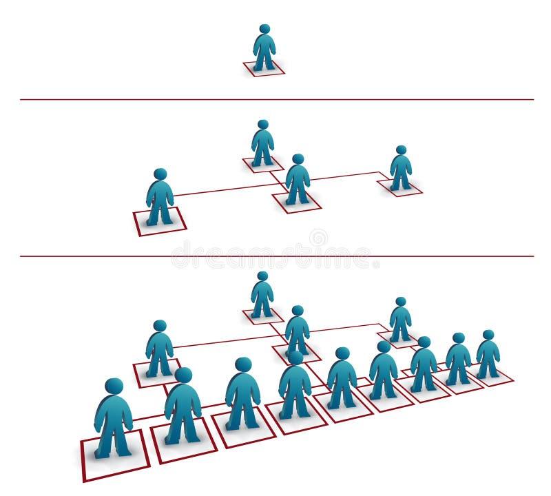 сеть развития иллюстрация штока