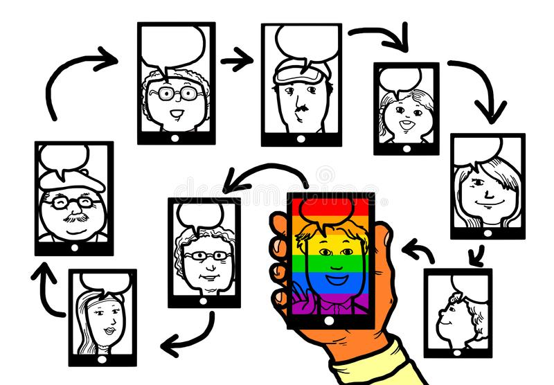 Сеть средств массовой информации гомосексуалиста гомосексуальная выдающая социальная бесплатная иллюстрация