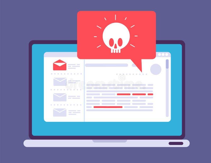 Сигнал тревоги вируса компьтер-книжки Уведомление Malware троянское на экране компьютера Нападение хакера и нестабильная интернет иллюстрация штока
