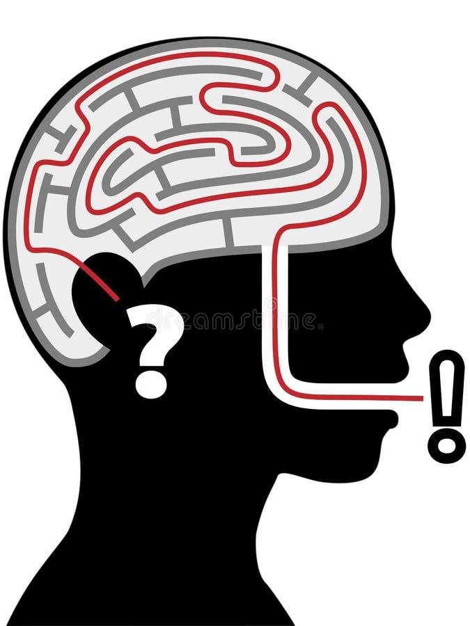 силуэт вопросе о головоломки персоны лабиринта ответа головной иллюстрация штока