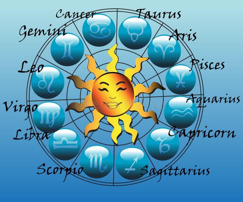 символы horoscope иллюстрация вектора