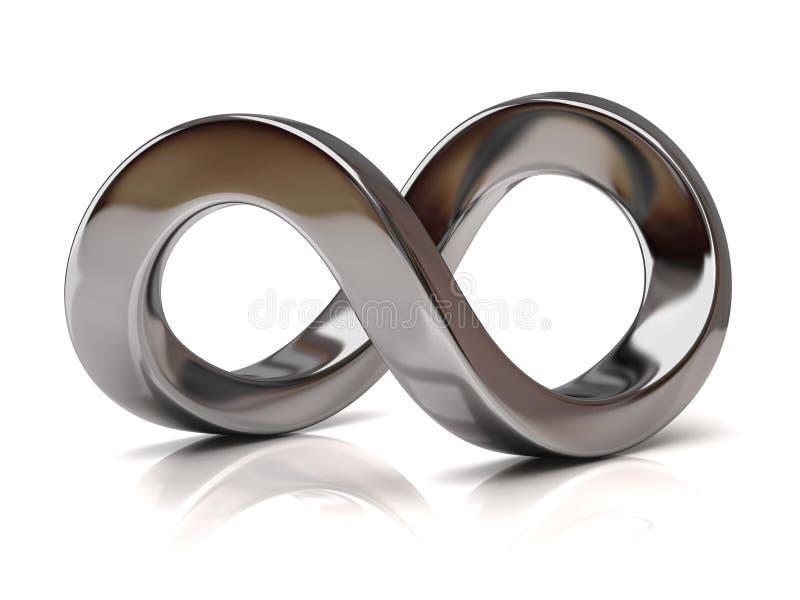символ безграничности серебряный иллюстрация вектора