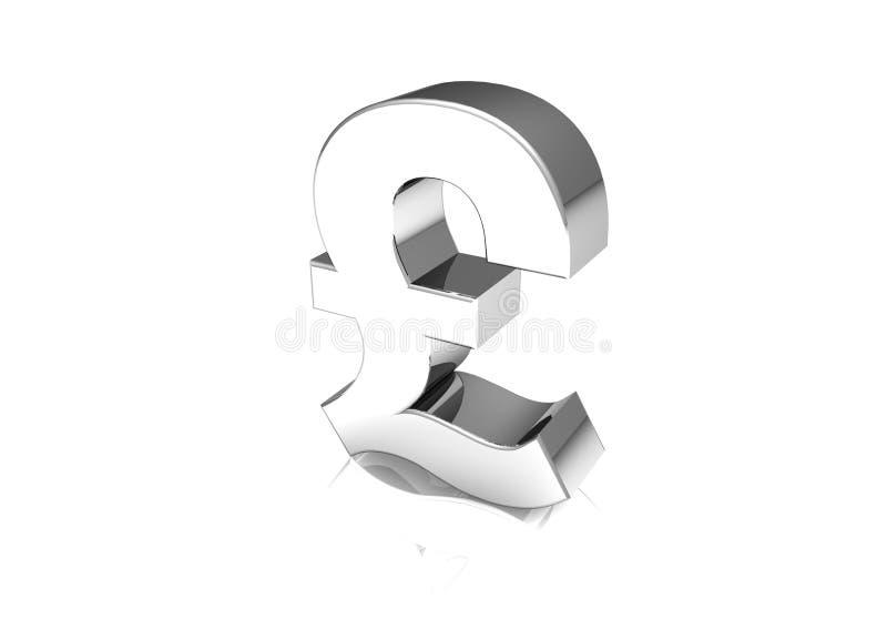 символ Великобритания фунта иллюстрация штока