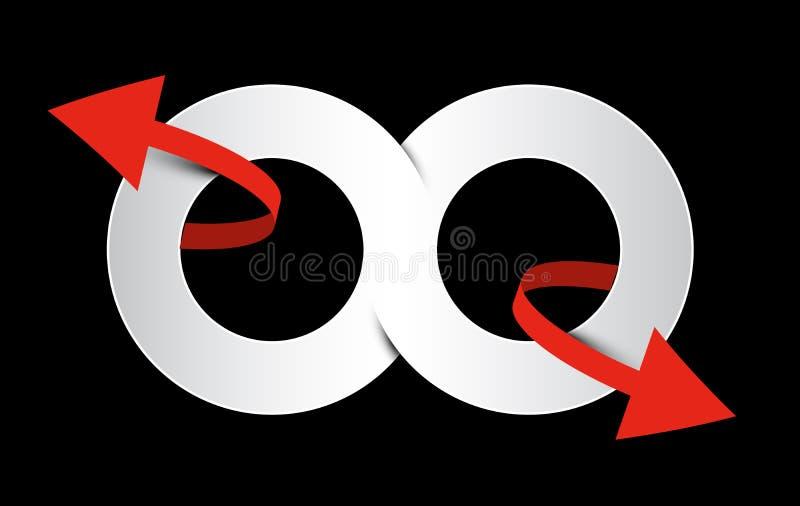 Символ безграничности Вектор 8 - бесконечный бумажный знак иллюстрация вектора