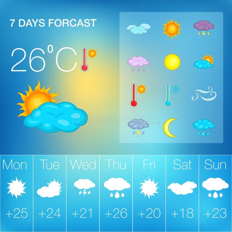 Символы погоды концепция, стиль шаржа бесплатная иллюстрация
