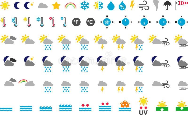 Символы погоды