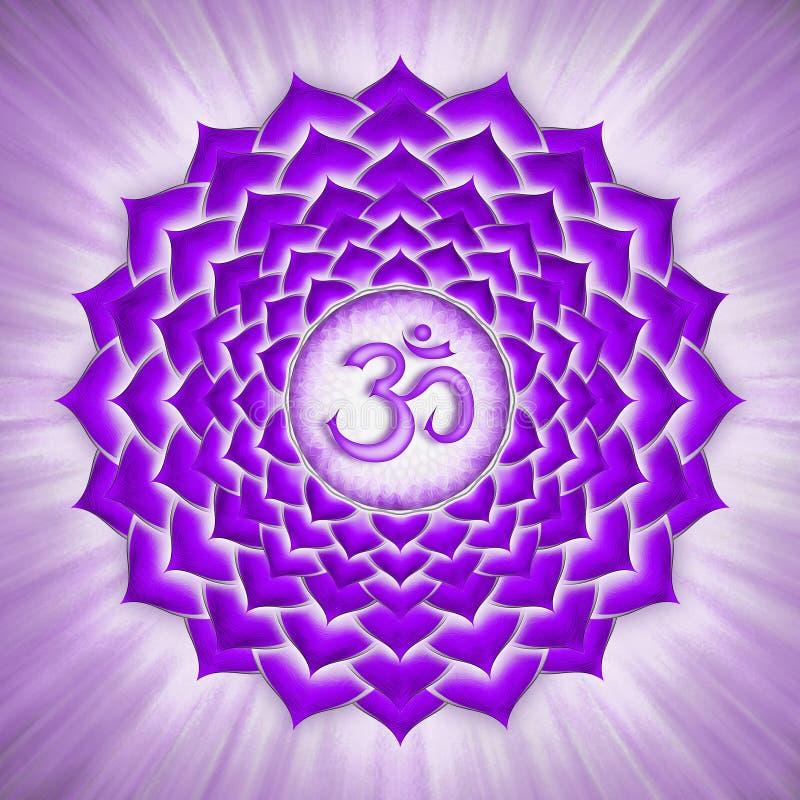 Символ Chakra кроны бесплатная иллюстрация