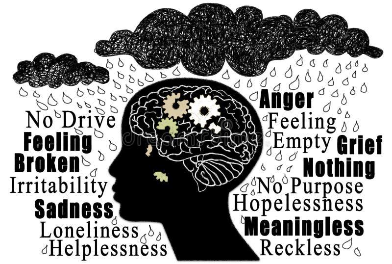Симптомы и чувства депрессии иллюстрация вектора