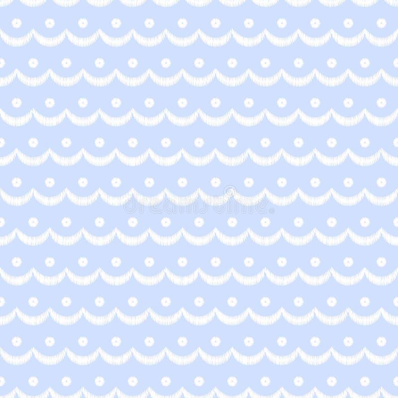 Синь и белизна scalloped кружевная вышивка края, безшовная картина, вектор иллюстрация штока