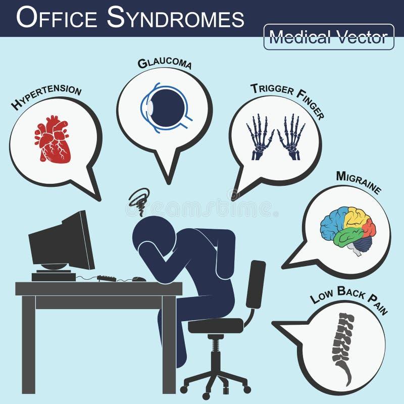 Синдром офиса (плоский дизайн) иллюстрация штока
