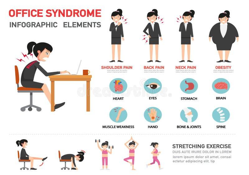 синдром infographic, иллюстрация офиса иллюстрация вектора