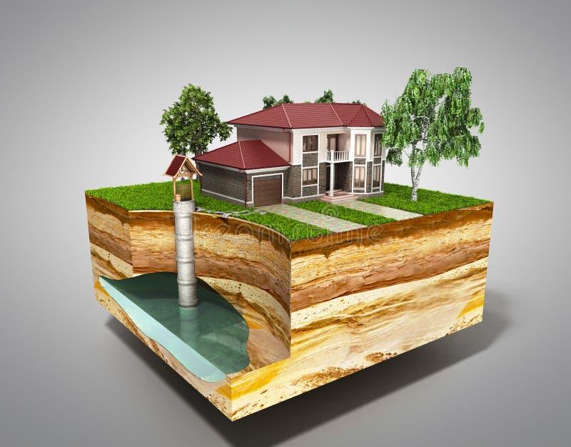 система водяной скважины изображение показывает подземный re водоносного слоя 3d бесплатная иллюстрация