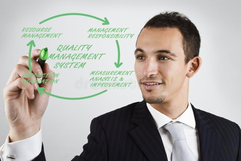 система качества управления бизнесмена стоковые изображения