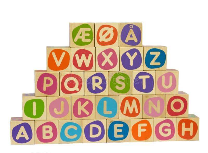 скандинав алфавита стоковое изображение rf