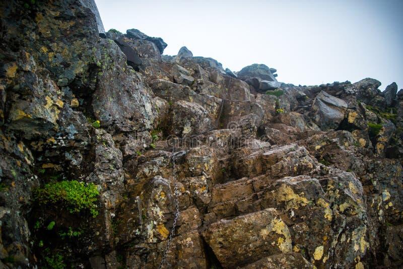 Скалистый путь водя к верхней части держателя Esja, Исландии стоковые фотографии rf