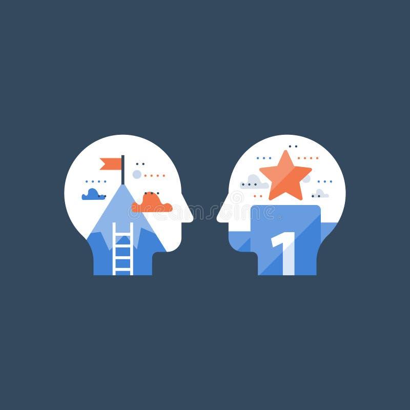 Склад ума роста собственной личности, большое изображение думая, усилие к успеху, будущему вкладу, быстрому прогрессу, личной стр бесплатная иллюстрация