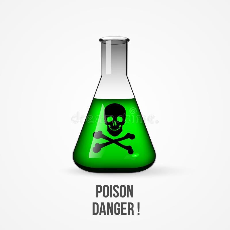Склянка с отравой Коническая склянка с зеленой жидкостью внутрь на белой иллюстрации вектора предпосылки бесплатная иллюстрация
