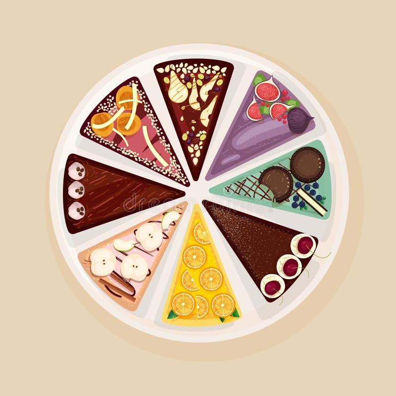 Сладостные торт или пирог разделили в 8 частей с различными вкусами и отбензиниваниями Очень вкусный испеченный confection, элега иллюстрация штока