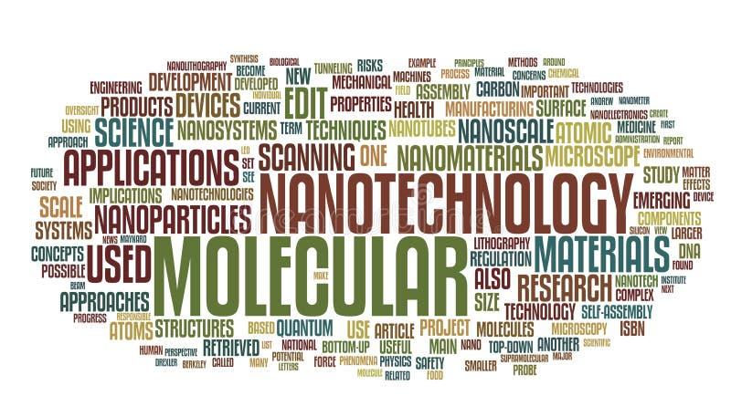 слова нанотехнологии облака иллюстрация вектора