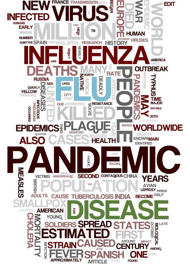 слово вируса гриппа h1n1 облака иллюстрация штока