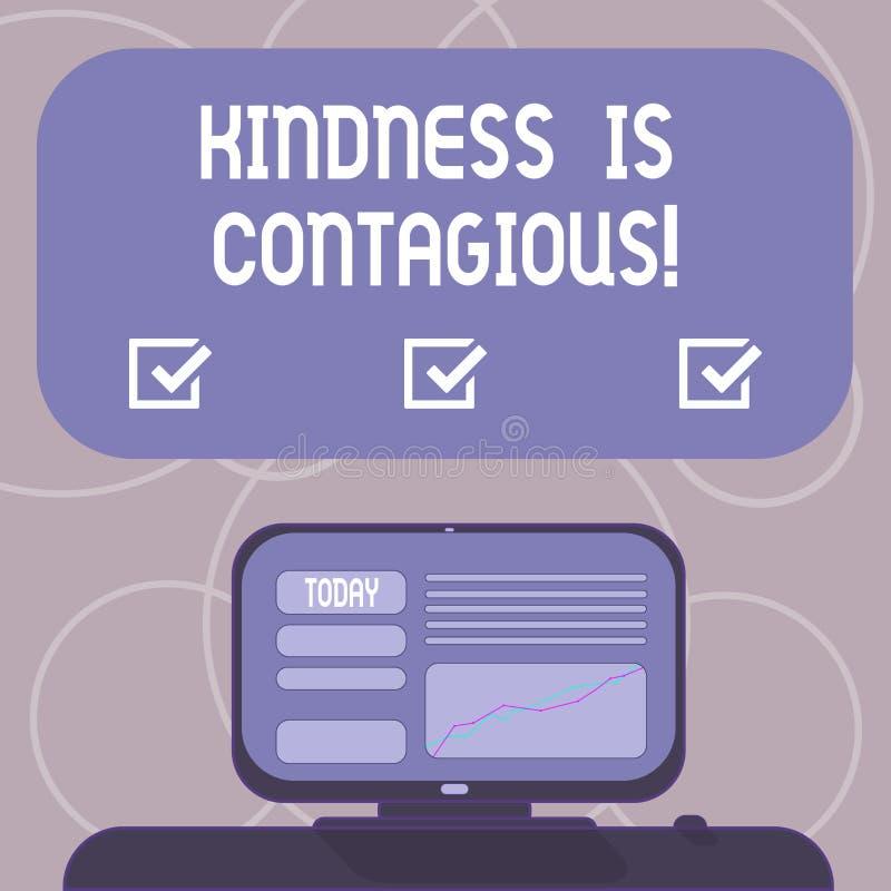 Слово писать доброту текста контагиозно Концепция дела для ее воспламеняет желание reciprocate и пройти она дальше бесплатная иллюстрация