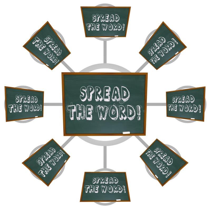 слово распространения chalkboard бесплатная иллюстрация