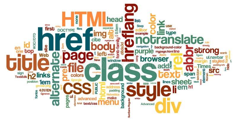 слово HTML облака иллюстрация штока