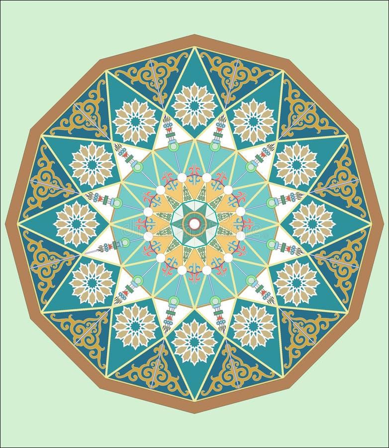 СЛОЖНЫЙ ИСЛАМСКИЙ ГЕОМЕТРИЧЕСКИЙ ОРНАМЕНТ В КРУГЕ бесплатная иллюстрация