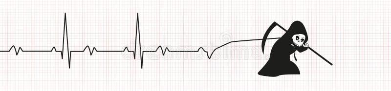 Смерть с EKG иллюстрация штока