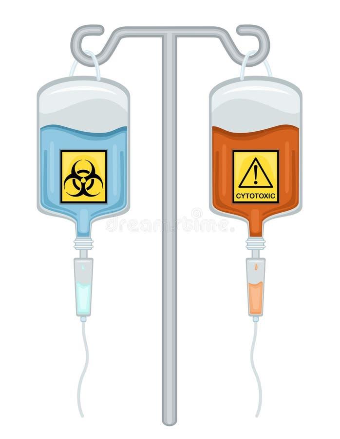 снадобья химиотерапии biohazard цитотоксические бесплатная иллюстрация
