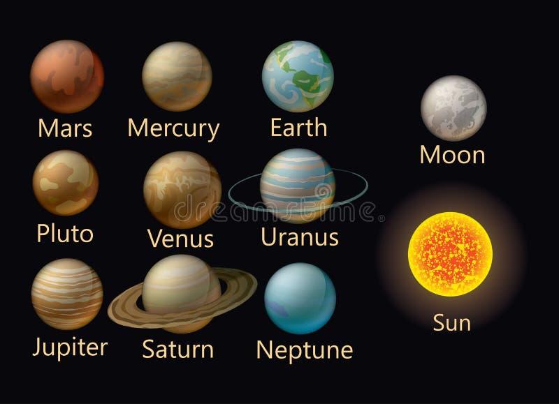Собрание планет вектора солнечной системы Комплект стилизованных планет astrix искусство бесплатная иллюстрация