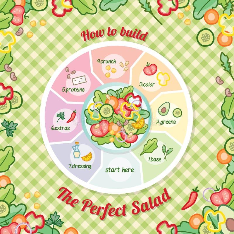 Совершенный салат бесплатная иллюстрация
