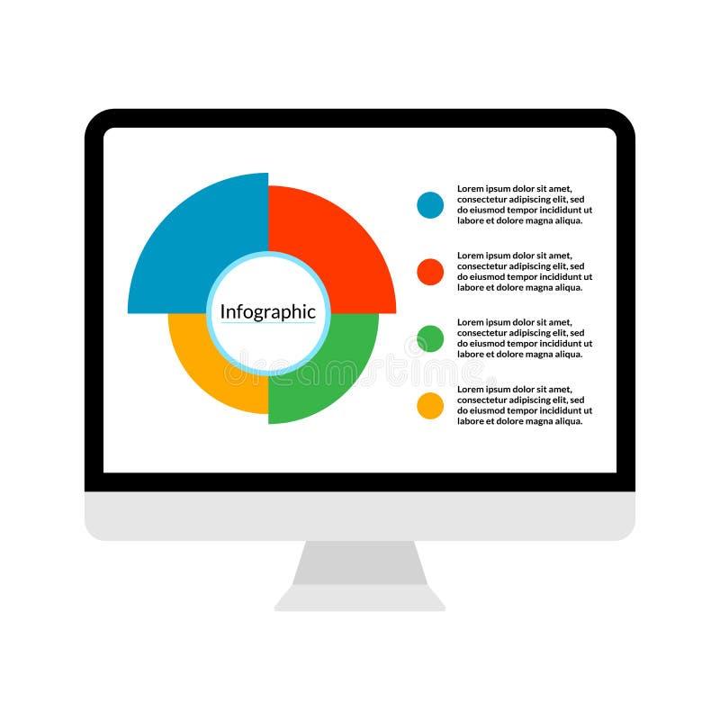 Современный дисплей компьютера с шаблоном визуализирования данным по диаграммы Infographic с 4 шагами вариантов и место для текст иллюстрация штока