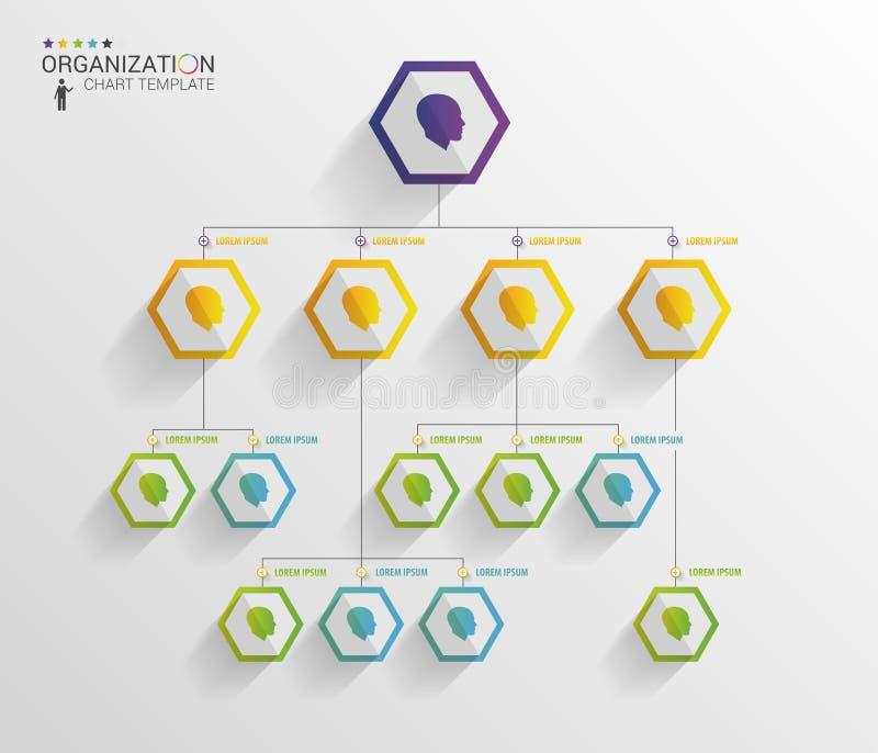 Современный шаблон организационной схемы вектор иллюстрация штока