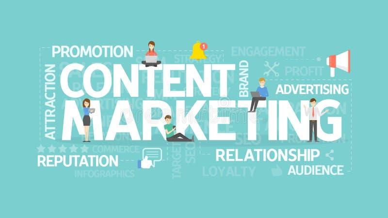 Содержимая концепция маркетинга бесплатная иллюстрация