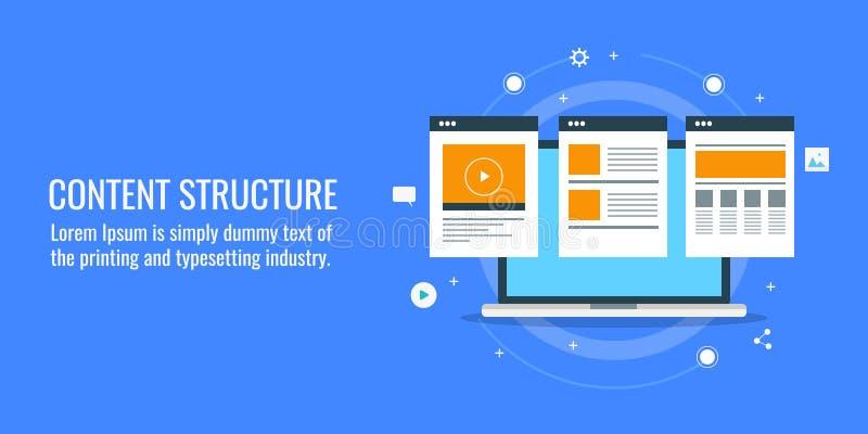 Содержимая структура, дизайн плана, шаблон, конструктивная схема веб-дизайна Плоское знамя вектора дизайна иллюстрация вектора