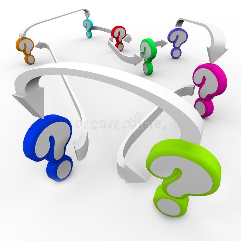 соединенное руководство больше вопросов о тайн к иллюстрация вектора