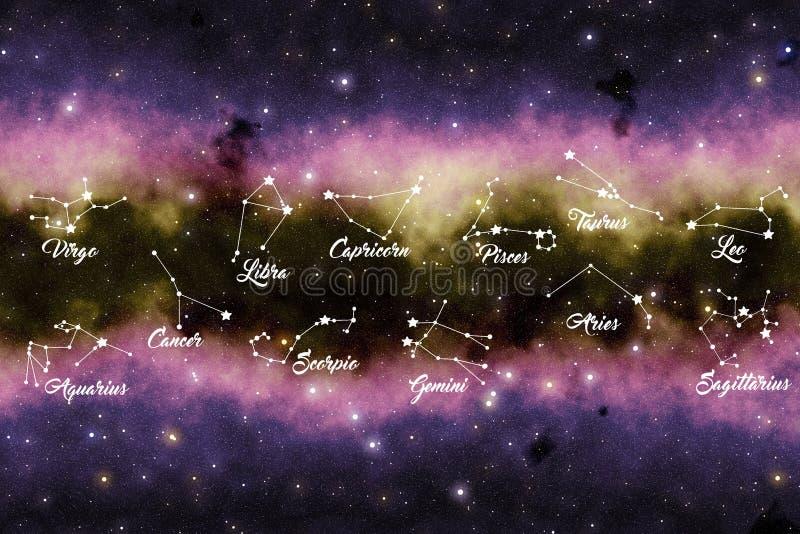 Созвездия звезды астрологии с символами зодиака как астрология, астрономия и эзотерическая концепция иллюстрация вектора